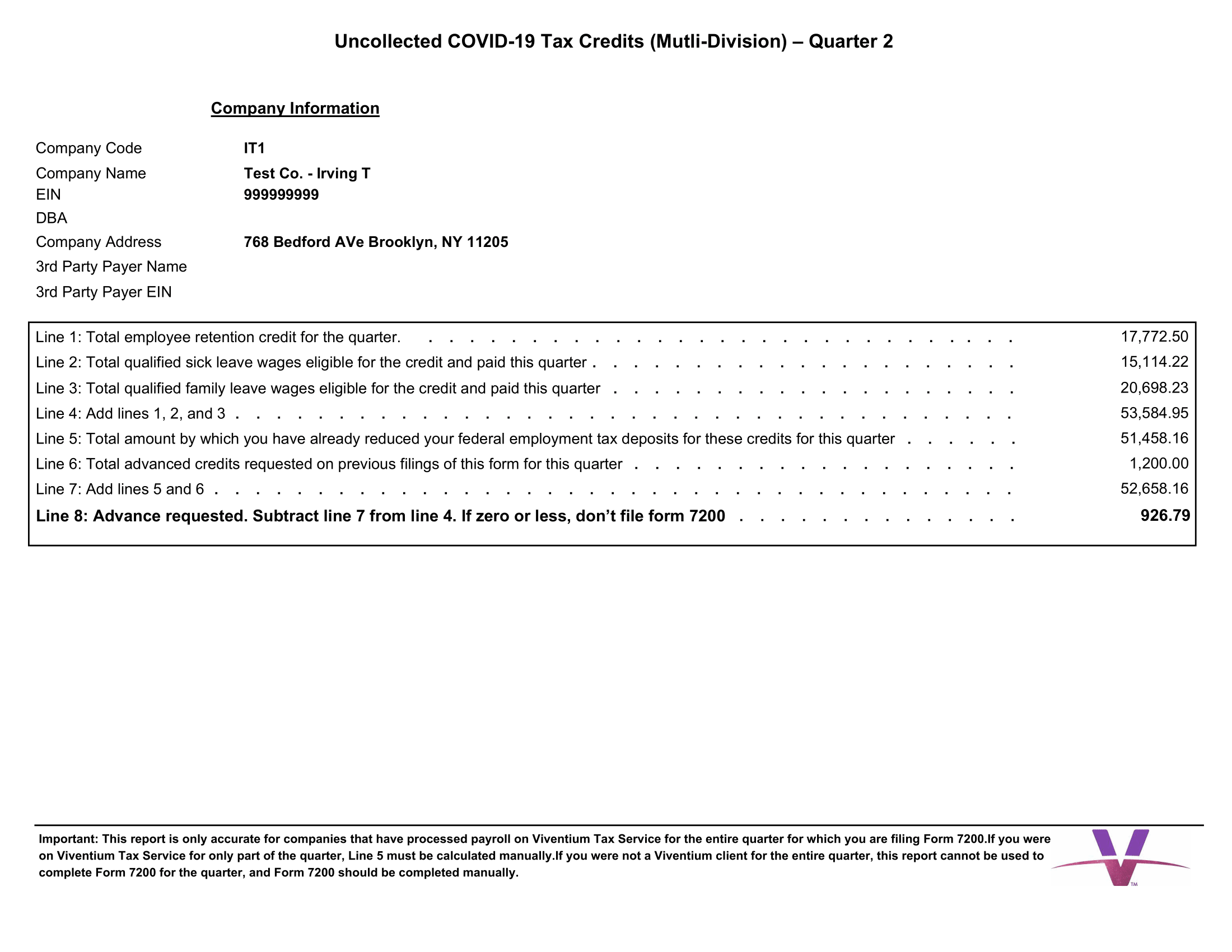THE UNCOLLECTED COVID-19 TAX CREDIT REPORT